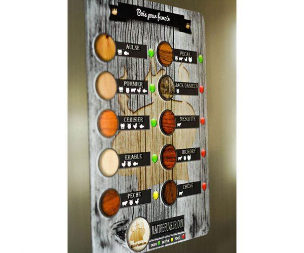 1-16 sur 10 110 rsultats pour magnets frigo - Amazonfr